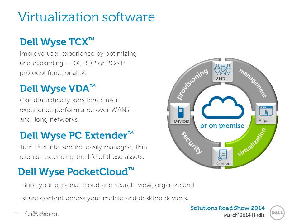 11 Solutions Road Show 2014 March' 2014 | India Confidential Dell Wyse VDA ™ Can dramatically accelerate user experience performance over WANs and lon