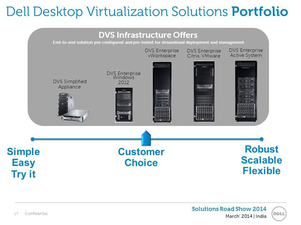 17 Solutions Road Show 2014 March' 2014 | India Confidential Desktop-as-a-Service Offers Data Center Modernization Sales Play Dell Desktop Virtualizat