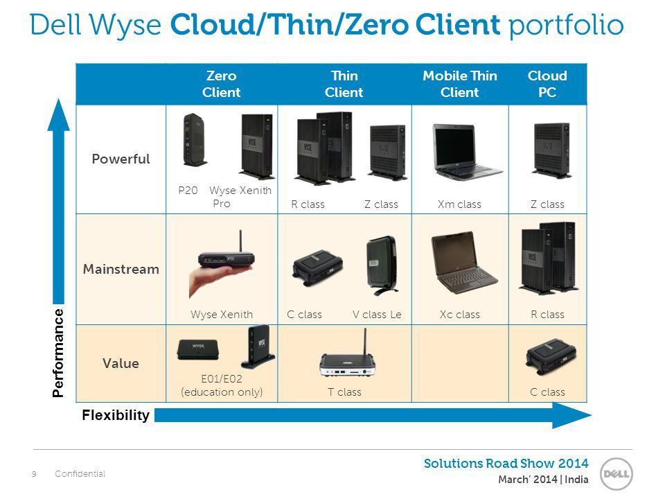 9 Solutions Road Show 2014 March' 2014 | India Confidential Dell Wyse Cloud/Thin/Zero Client portfolio Zero Client Thin Client Mobile Thin Client Clou