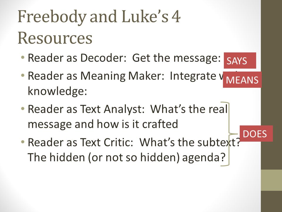 Freebody and Luke's 4 Resources Reader as Decoder: Get the message: Reader as Meaning Maker: Integrate with knowledge: Reader as Text Analyst: What's the real message and how is it crafted Reader as Text Critic: What's the subtext.