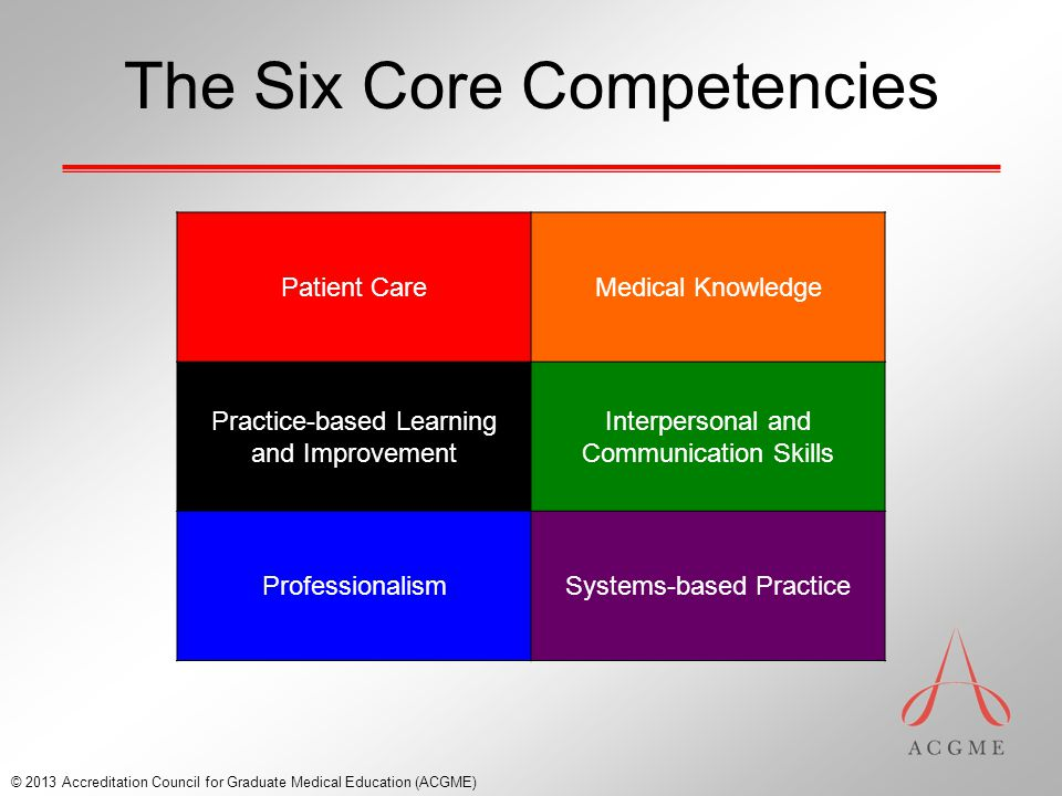 The Six Core Competencies © 2013 Accreditation Council for Graduate Medical Education (ACGME) Patient CareMedical Knowledge Practice-based Learning and Improvement Interpersonal and Communication Skills ProfessionalismSystems-based Practice