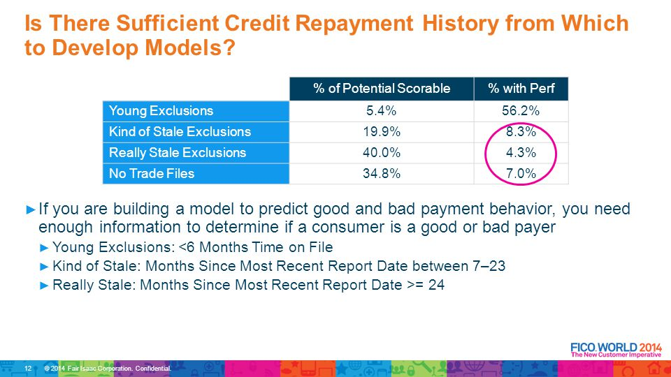 © 2014 Fair Isaac Corporation. Confidential. ► If you are building a model to predict good and bad payment behavior, you need enough information to de