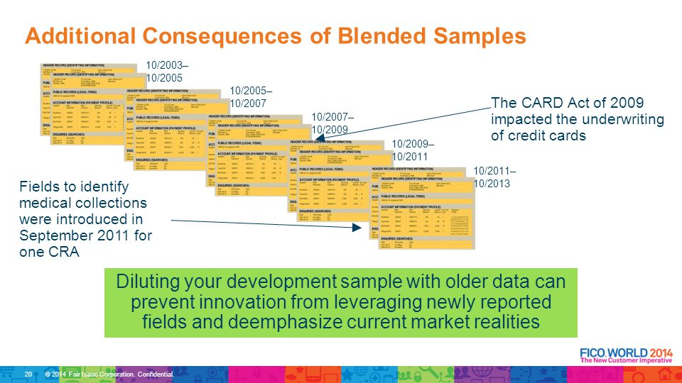© 2014 Fair Isaac Corporation. Confidential. Additional Consequences of Blended Samples 10/2003– 10/2005 10/2005– 10/2007 10/2007– 10/2009 10/2009– 10