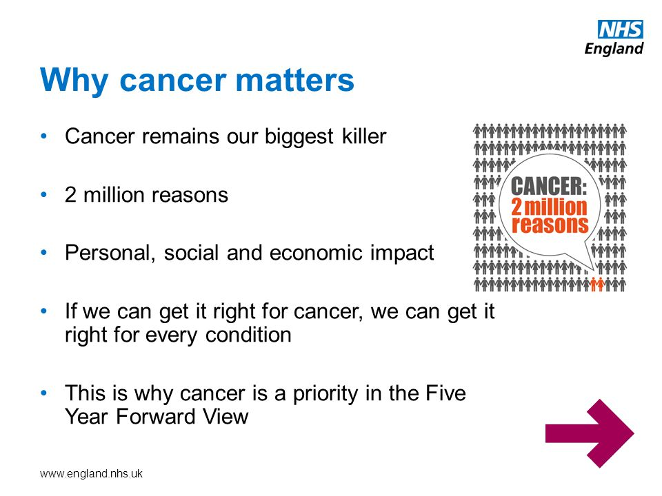 www.england.nhs.uk Cancer remains our biggest killer 2 million reasons Personal, social and economic impact If we can get it right for cancer, we can get it right for every condition This is why cancer is a priority in the Five Year Forward View Why cancer matters