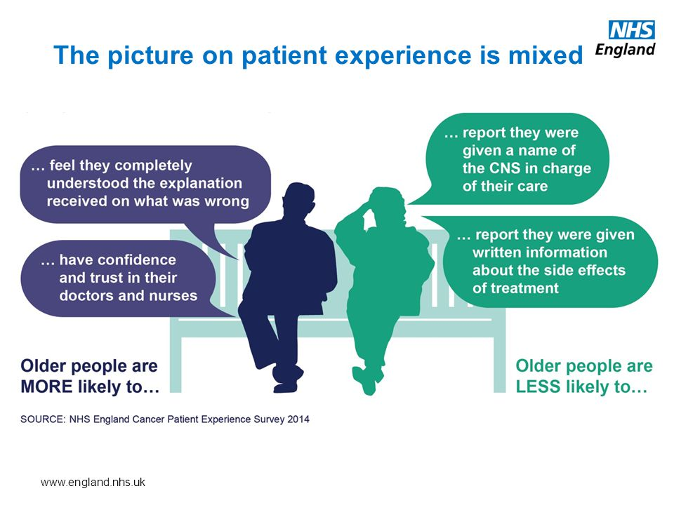 www.england.nhs.uk The picture on patient experience is mixed