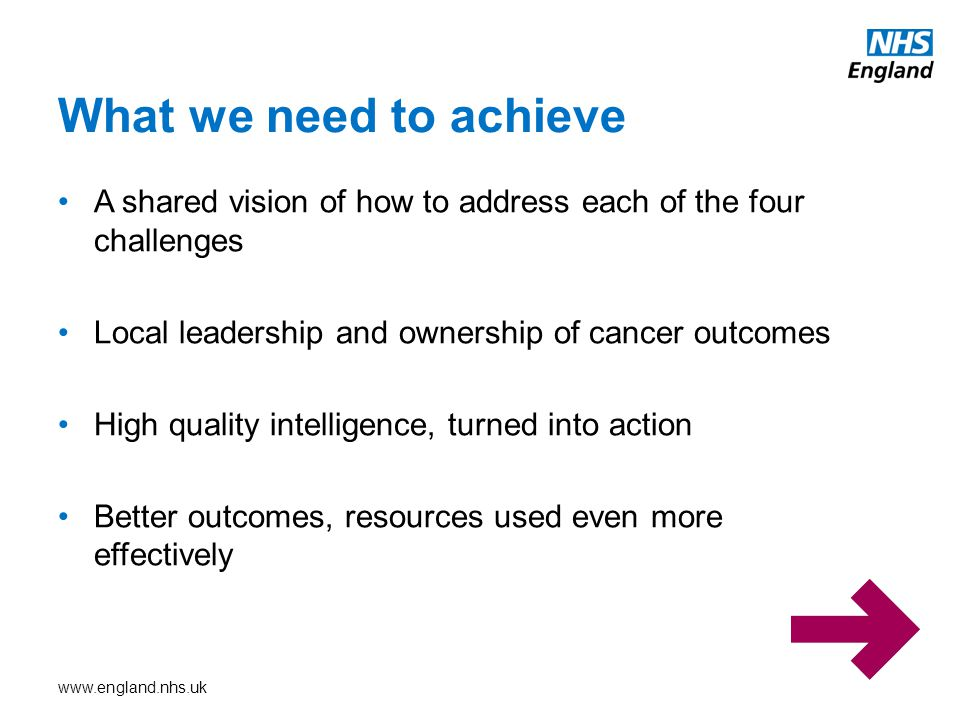 www.england.nhs.uk A shared vision of how to address each of the four challenges Local leadership and ownership of cancer outcomes High quality intelligence, turned into action Better outcomes, resources used even more effectively What we need to achieve
