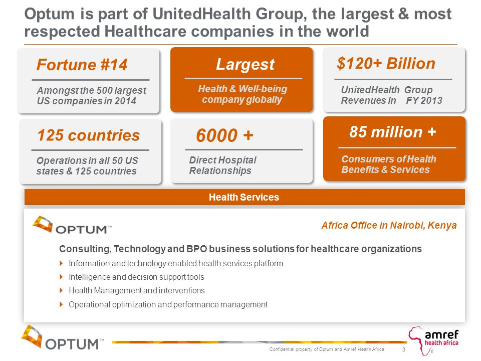 Confidential property of Optum and Amref Health Africa Critical Success Factors for Population Health Management 14 Health Outcomes Community & Environment Skilled Capacity Technology Behavioral Modification Communication Communication and socialization of PHM for mass adoption Creating skilled capacity of health manager roles Managing behavioral & lifestyle changes through positive reinforcements Basic infrastructure availability for leveraging technology solutions