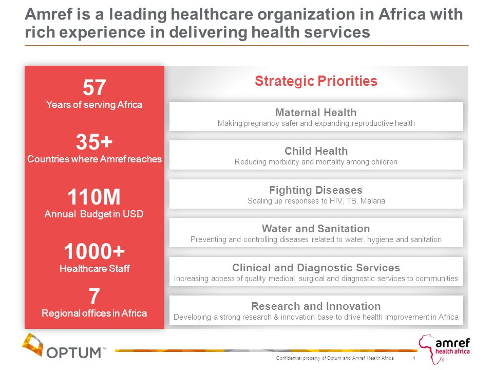 Confidential property of Optum and Amref Health Africa 5 Increasing disease burden and rising healthcare costs present huge challenges across the Sub- Saharan Africa.
