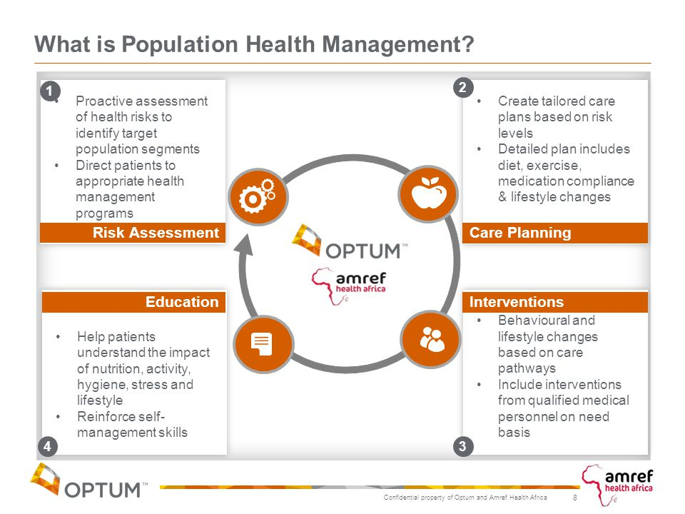 Confidential property of Optum and Amref Health Africa PHM Program in silos are not Cost Optimal and Less Effective in Outcomes 9 Different programs are supported by different siloed applications Investment in IT systems is not optimally leveraged when program funding expires Applications are not interoperable which inhibits managing comorbidities Investments in healthcare IT must be made in well-planned systematic manner such that all applications have common design principles, same data standards, and are completely interoperable.
