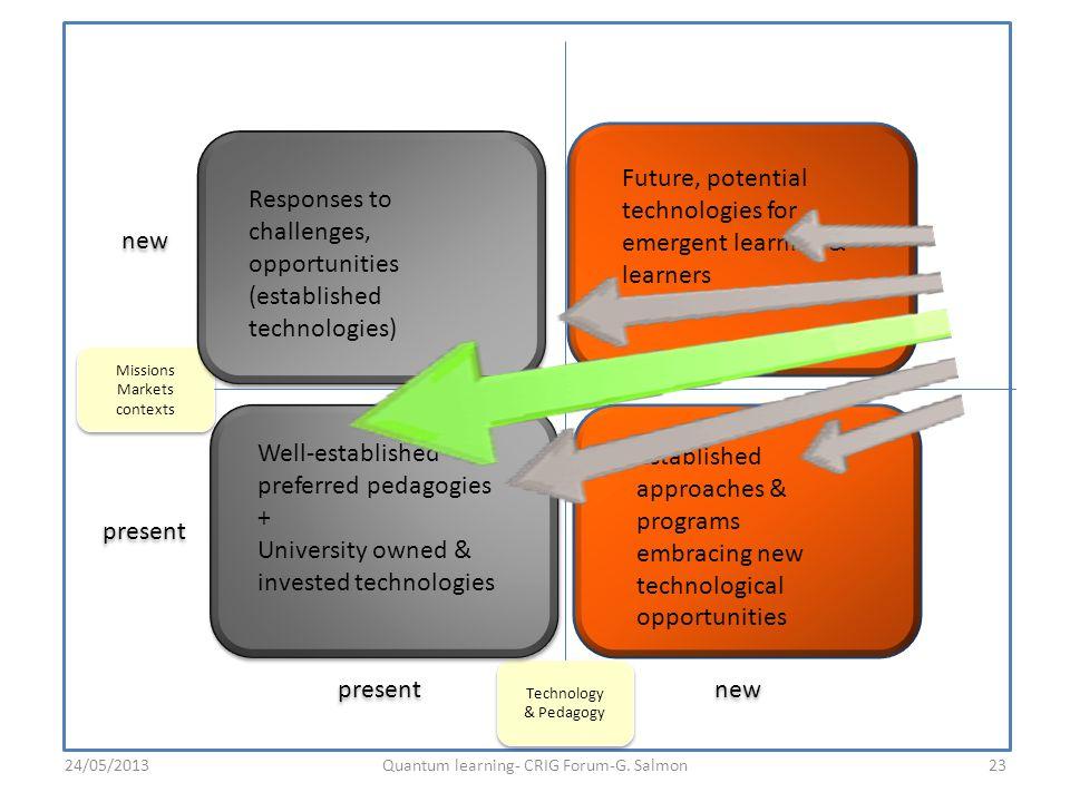 Missions Markets contexts Missions Markets contexts new 24/05/2013Quantum learning- CRIG Forum-G.