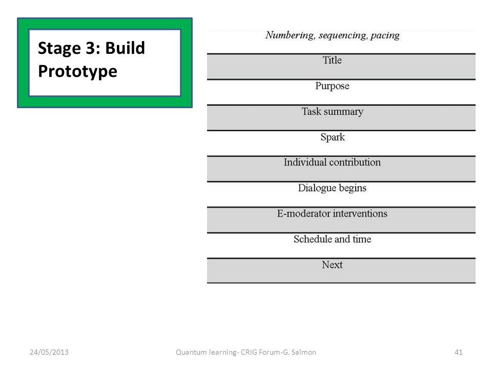 Stage 3: Build Prototype 24/05/2013Quantum learning- CRIG Forum-G. Salmon41