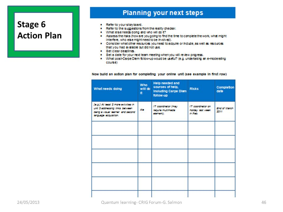 Stage 6 Action Plan 24/05/2013Quantum learning- CRIG Forum-G. Salmon46
