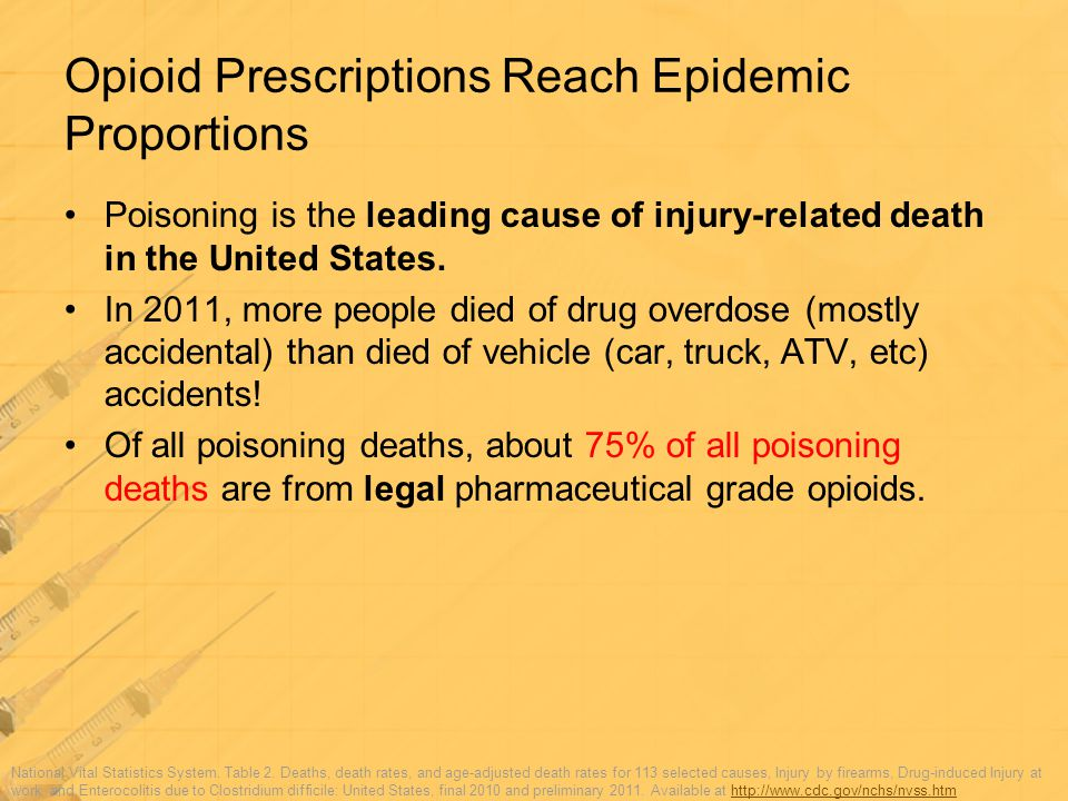 Opioid Prescriptions Reach Epidemic Proportions Poisoning is the leading cause of injury-related death in the United States. In 2011, more people died