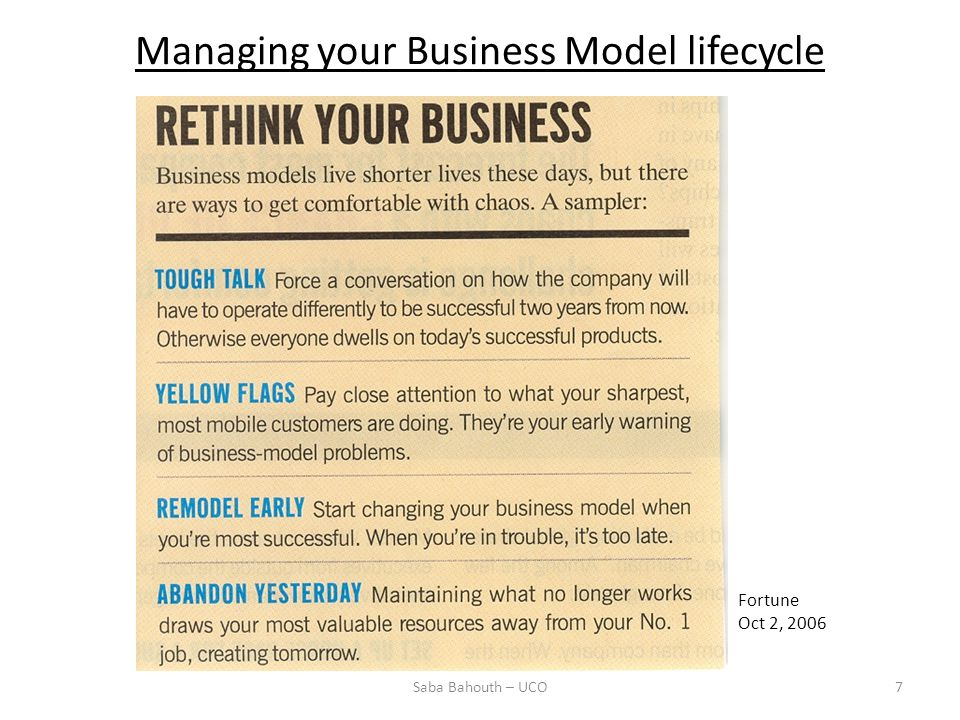 Managing your Business Model lifecycle Saba Bahouth – UCO7 Fortune Oct 2, 2006