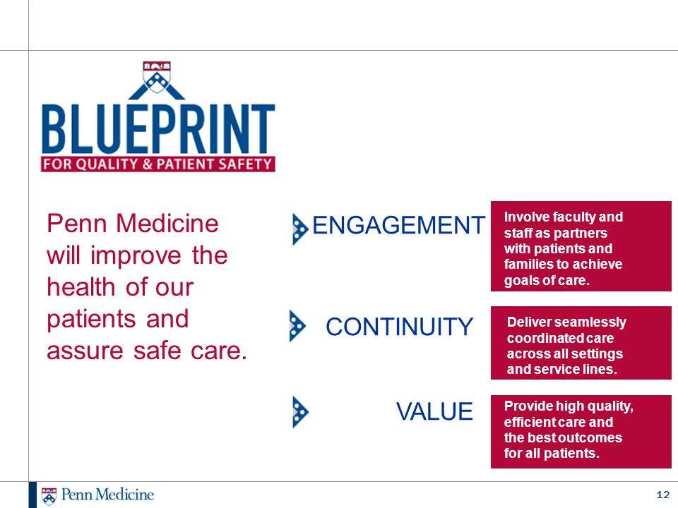12 ENGAGEMENT Involve faculty and staff as partners with patients and families to achieve goals of care. Penn Medicine will improve the health of our