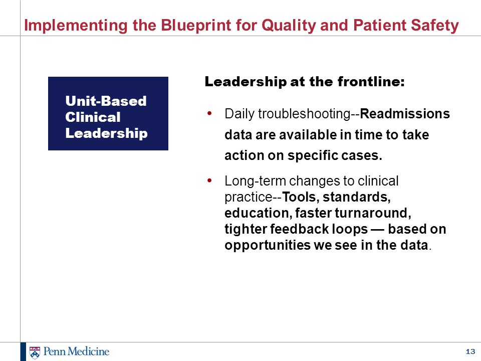 13 Implementing the Blueprint for Quality and Patient Safety Leadership at the frontline: Daily troubleshooting--Readmissions data are available in ti