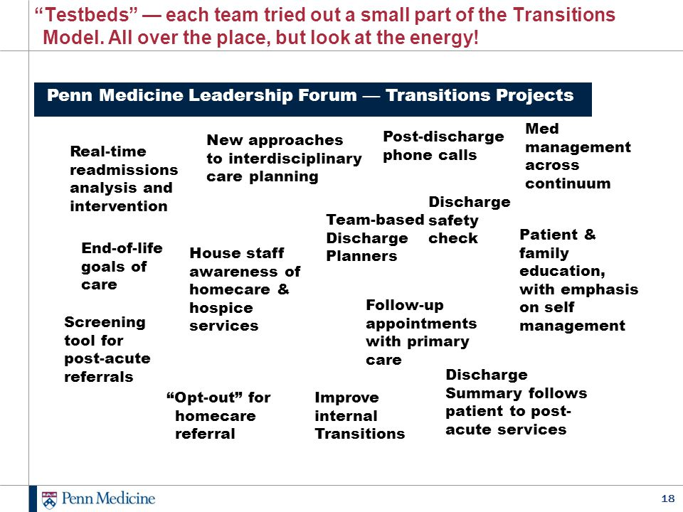 """18 """"Testbeds"""" — each team tried out a small part of the Transitions Model. All over the place, but look at the energy! Penn Medicine Leadership Forum"""