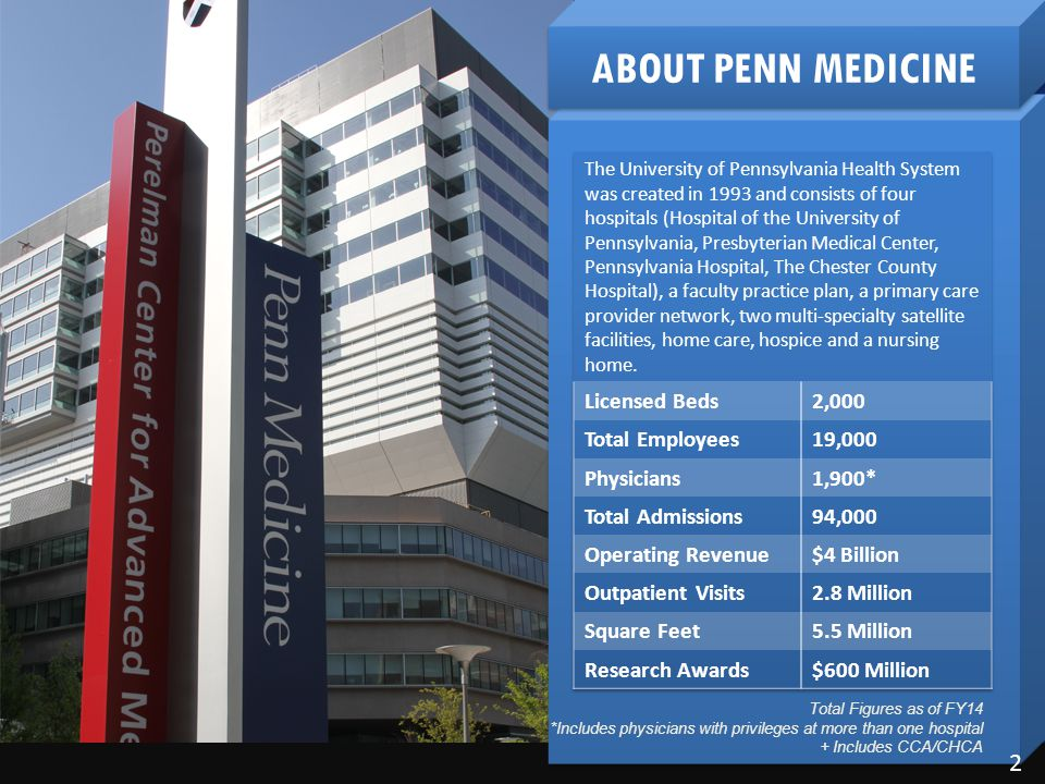 ABOUT PENN MEDICINE Total Figures as of FY14 *Includes physicians with privileges at more than one hospital + Includes CCA/CHCA 2