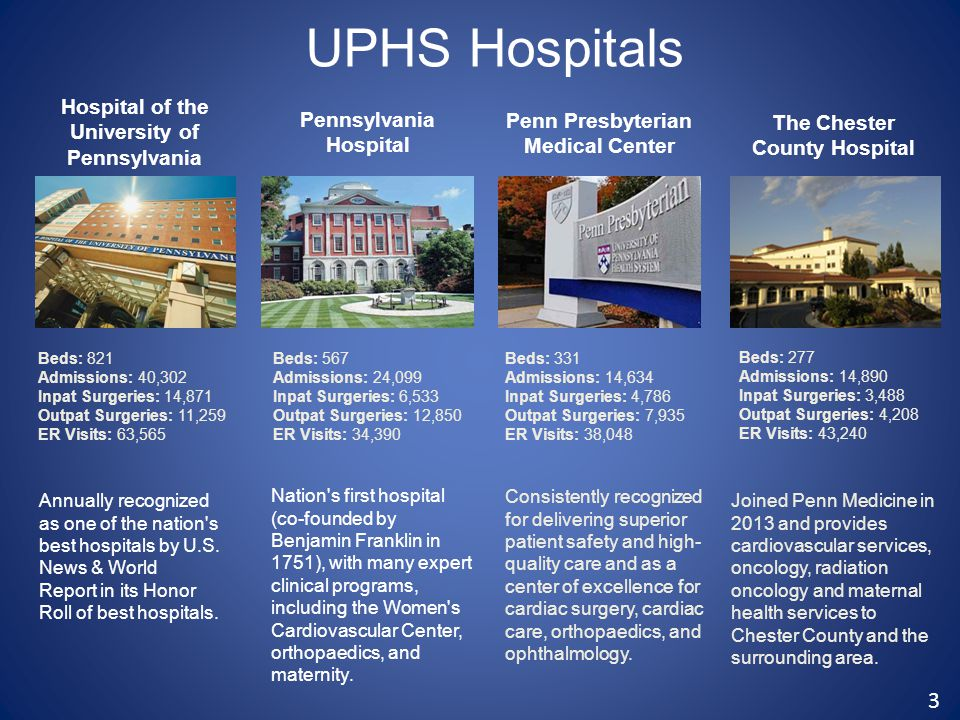 UPHS Hospitals Annually recognized as one of the nation's best hospitals by U.S. News & World Report in its Honor Roll of best hospitals. Hospital of