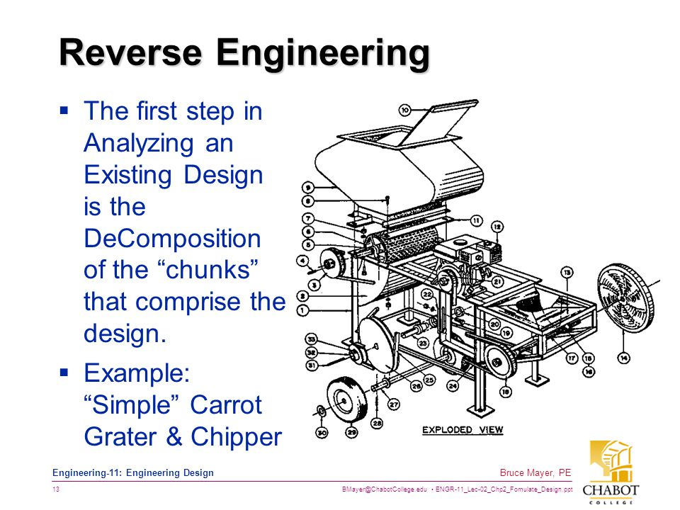 BMayer@ChabotCollege.edu ENGR-11_Lec-02_Chp2_Fomulate_Design.ppt 13 Bruce Mayer, PE Engineering-11: Engineering Design Reverse Engineering  The first step in Analyzing an Existing Design is the DeComposition of the chunks that comprise the design.