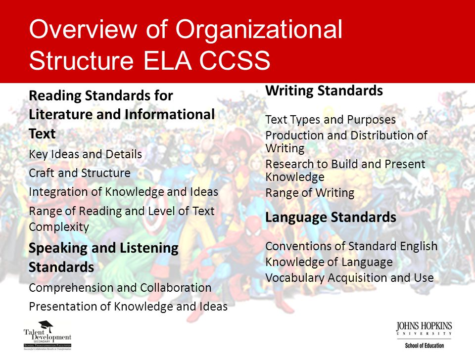 Overview of Organizational Structure ELA CCSS Reading Standards for Literature and Informational Text Key Ideas and Details Craft and Structure Integration of Knowledge and Ideas Range of Reading and Level of Text Complexity Speaking and Listening Standards Comprehension and Collaboration Presentation of Knowledge and Ideas Writing Standards Text Types and Purposes Production and Distribution of Writing Research to Build and Present Knowledge Range of Writing Language Standards Conventions of Standard English Knowledge of Language Vocabulary Acquisition and Use