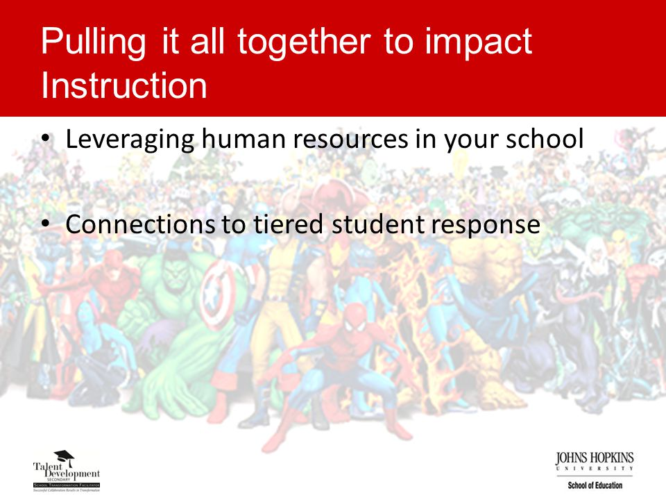 Pulling it all together to impact Instruction Leveraging human resources in your school Connections to tiered student response