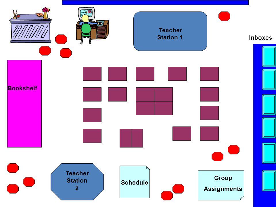 Teacher Station 1 Teacher Station 2 Group Assignments Schedule Inboxes Bookshelf