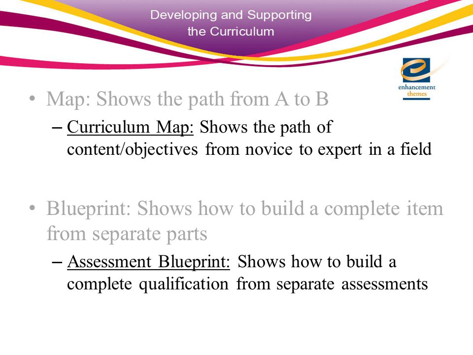Map: Shows the path from A to B – Curriculum Map: Shows the path of content/objectives from novice to expert in a field Blueprint: Shows how to build a complete item from separate parts – Assessment Blueprint: Shows how to build a complete qualification from separate assessments