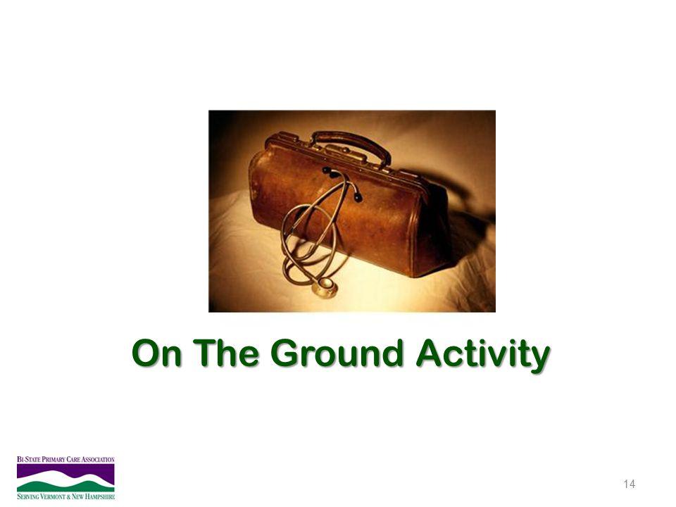 On The Ground Activity 14