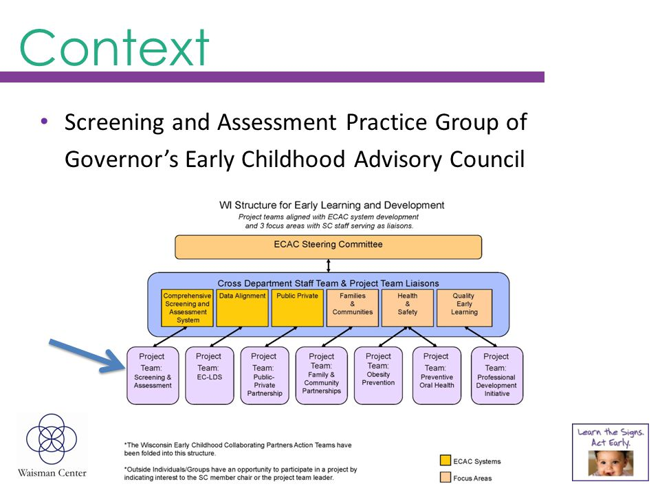Context Screening and Assessment Practice Group of Governor's Early Childhood Advisory Council