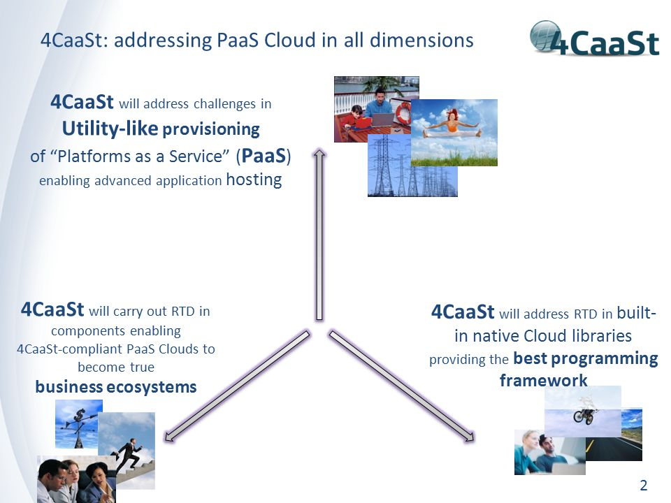 4CaaSt: addressing PaaS Cloud in all dimensions 2 4CaaSt will address challenges in Utility-like provisioning of Platforms as a Service ( PaaS ) enabling advanced application hosting 4CaaSt will carry out RTD in components enabling 4CaaSt-compliant PaaS Clouds to become true business ecosystems 4CaaSt will address RTD in built- in native Cloud libraries providing the best programming framework