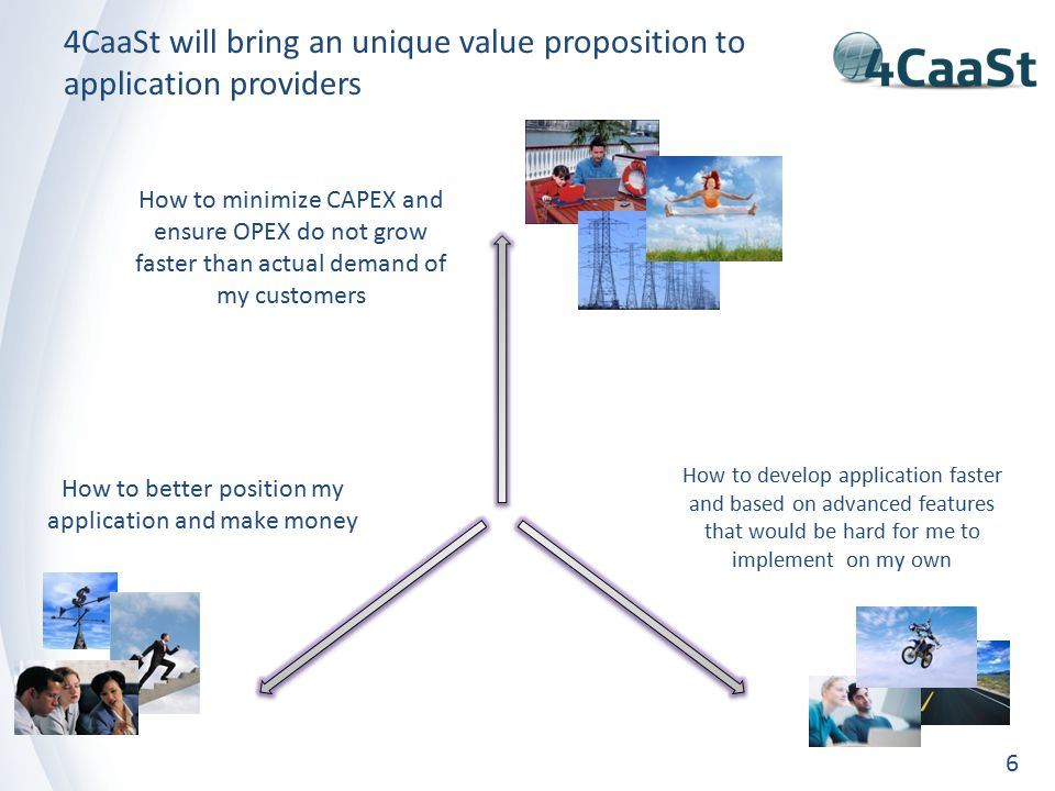 4CaaSt will bring an unique value proposition to application providers 6 How to minimize CAPEX and ensure OPEX do not grow faster than actual demand of my customers How to better position my application and make money How to develop application faster and based on advanced features that would be hard for me to implement on my own