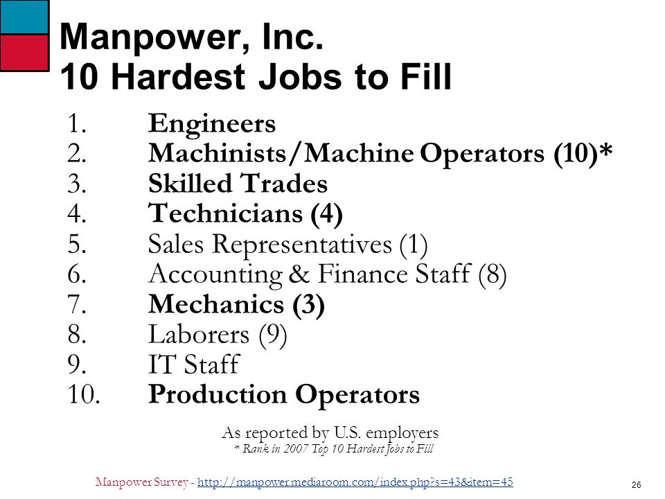 26 Manpower, Inc. 10 Hardest Jobs to Fill 1. Engineers 2.