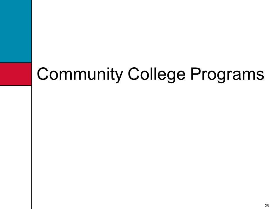 30 Community College Programs