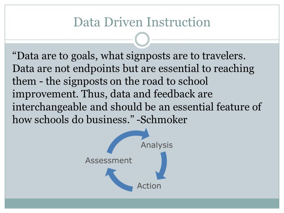 Data Driven Instruction Data are to goals, what signposts are to travelers.