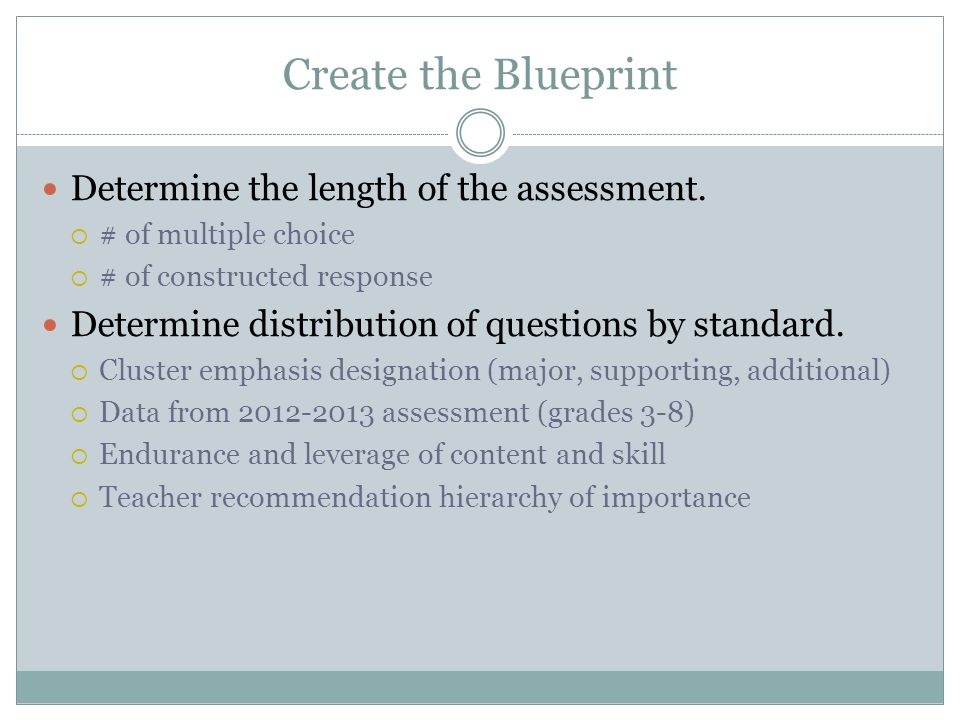 Create the Blueprint Determine the length of the assessment.