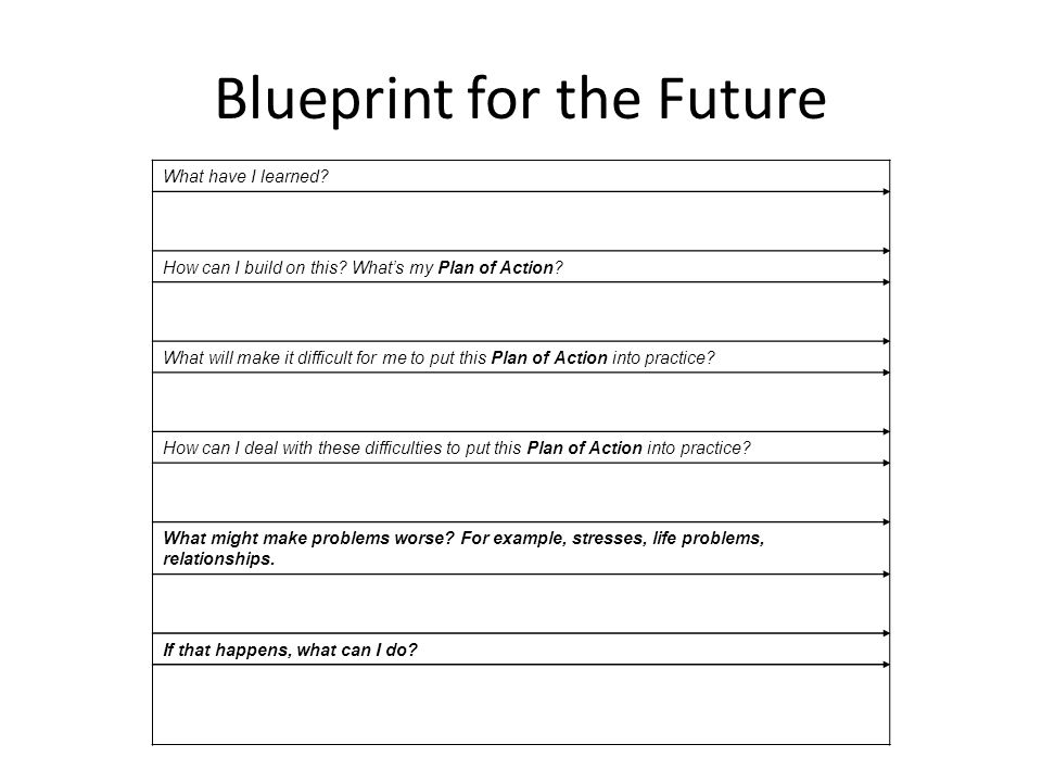 Relapse Prevention Start to complete your Blueprint for the Future