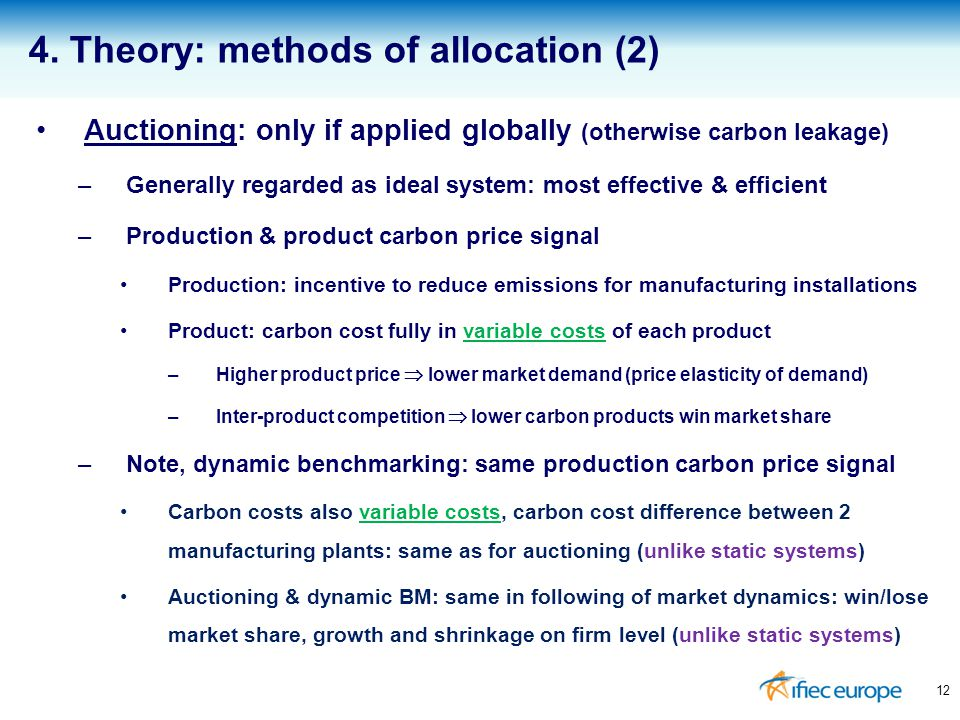 Auctioning: only if applied globally (otherwise carbon leakage) –Generally regarded as ideal system: most effective & efficient –Production & product