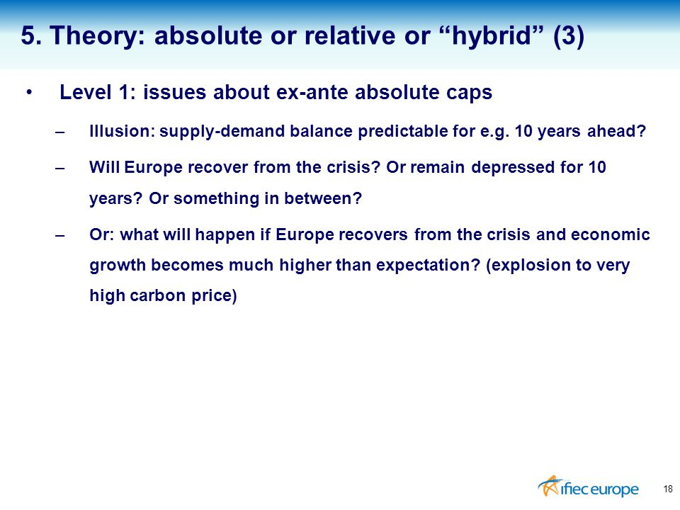 Level 1: issues about ex-ante absolute caps –Illusion: supply-demand balance predictable for e.g. 10 years ahead? –Will Europe recover from the crisis