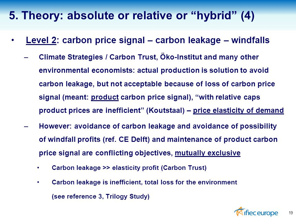 Level 2: carbon price signal – carbon leakage – windfalls –Climate Strategies / Carbon Trust, Öko-Institut and many other environmental economists: ac