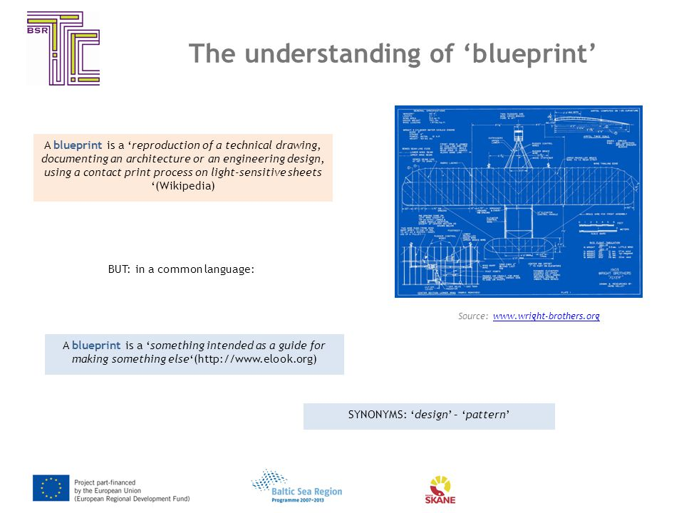 The understanding of 'blueprint' Source: www.wright-brothers.orgwww.wright-brothers.org A blueprint is a 'reproduction of a technical drawing, documenting an architecture or an engineering design, using a contact print process on light-sensitive sheets '(Wikipedia) A blueprint is a 'something intended as a guide for making something else'(http://www.elook.org) BUT: in a common language: SYNONYMS: 'design' – 'pattern'