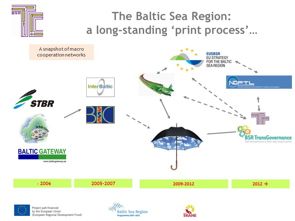 The Baltic Sea Region: a long-standing 'print process'… → 20062005-2007 2009-20122012 → A snapshot of macro cooperation networks