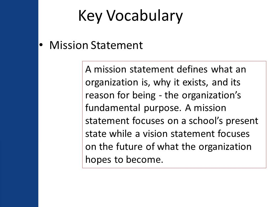 Key Vocabulary Vision Statement A desired future state of the organization.