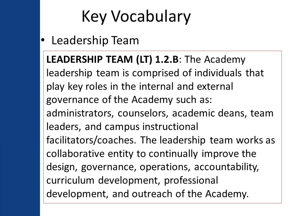 Key Vocabulary Design Team SAMPLE ROLES (DT): An Academy in the Planning Phase the design team might include individuals from the T-STEM Academy leade