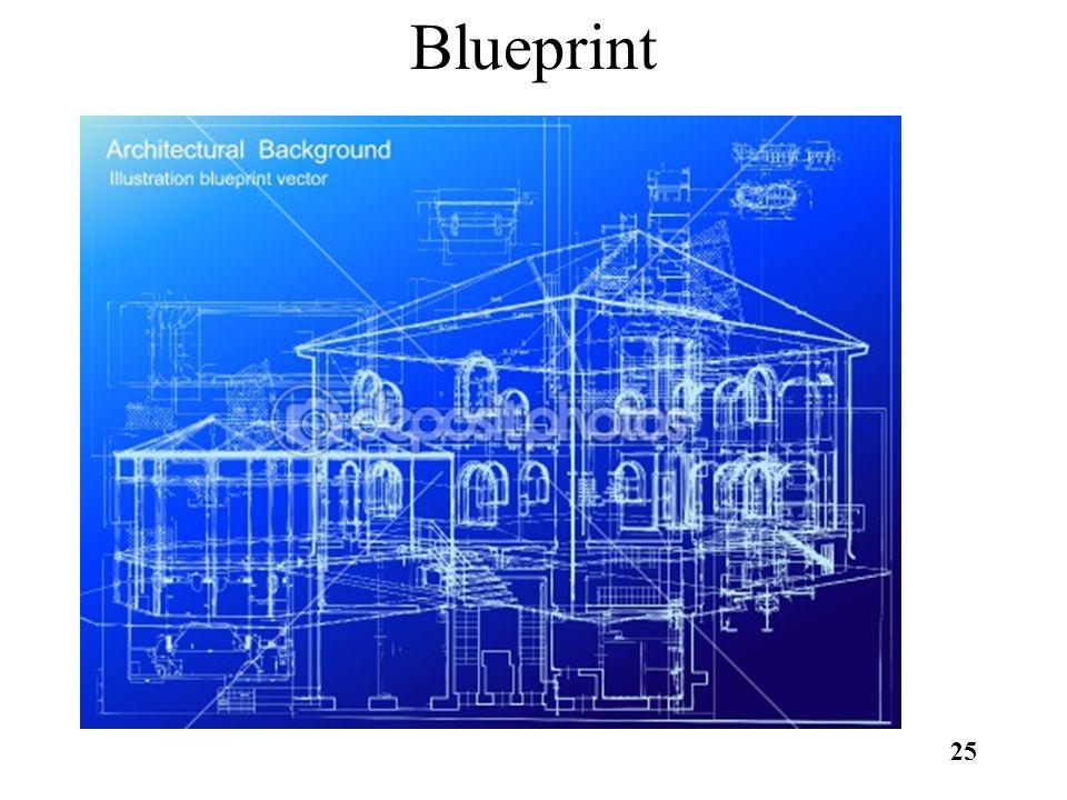 Blueprint 25