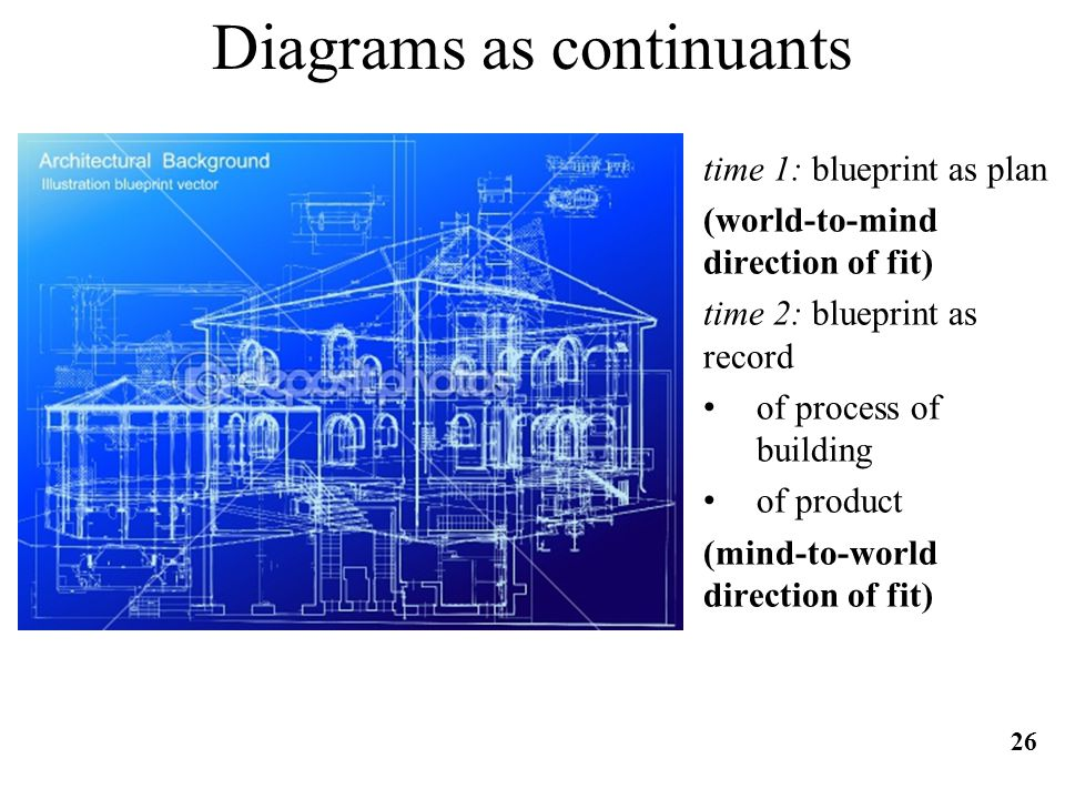 Diagrams as continuants time 1: blueprint as plan (world-to-mind direction of fit) time 2: blueprint as record of process of building of product (mind-to-world direction of fit) 26