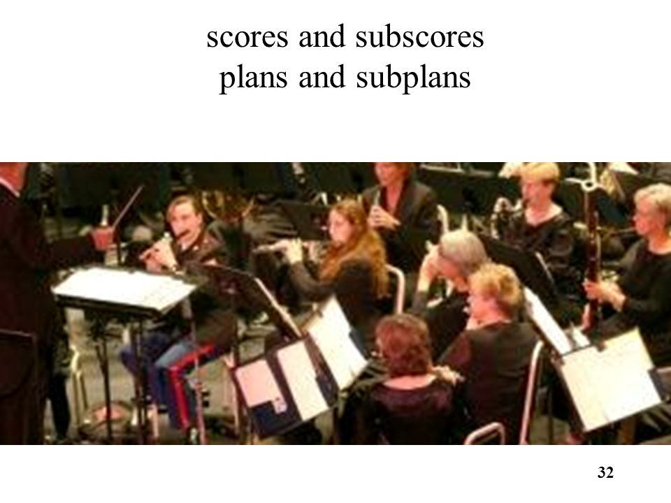 scores and subscores plans and subplans 32
