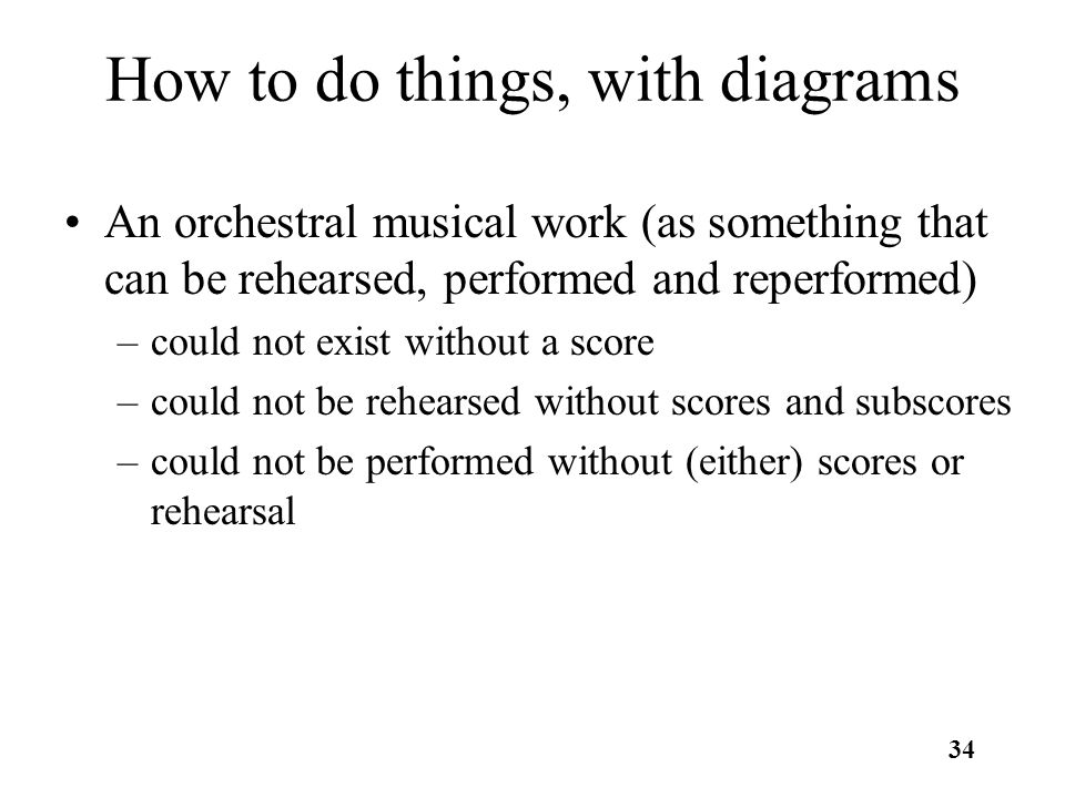 How to do things, with diagrams An orchestral musical work (as something that can be rehearsed, performed and reperformed) –could not exist without a score –could not be rehearsed without scores and subscores –could not be performed without (either) scores or rehearsal 34