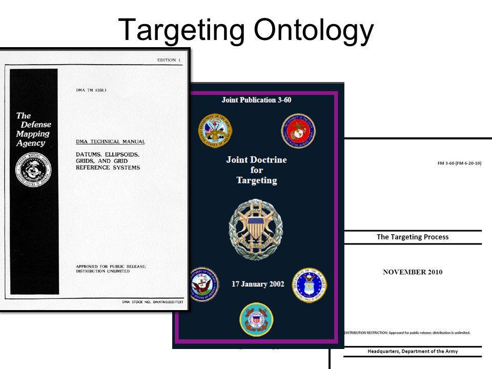 Targeting Ontology www.militaryontology.com 55