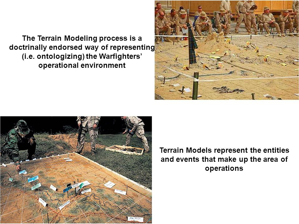 OODA Loop The Terrain Modeling process is a doctrinally endorsed way of representing (i.e.